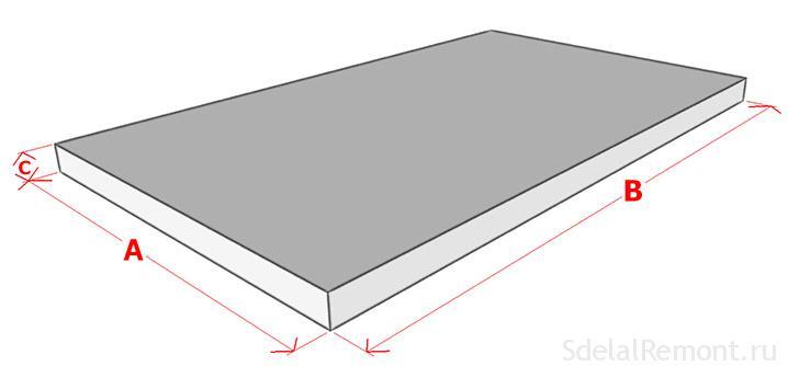 Расчет площади бетона ск бетон брянск