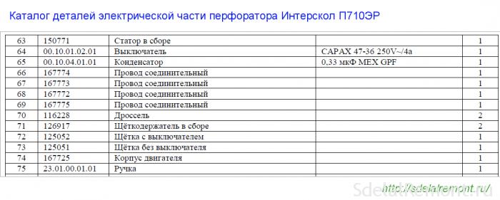 каталог дэталяў электрычнай часткі п710ЭР