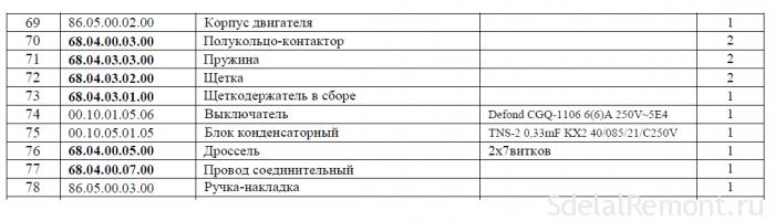 каталог деталей элчасти п-30