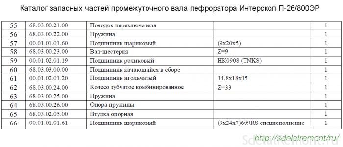 каталог запасных частей промвала п-26