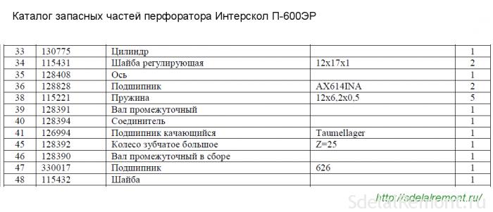 каталог промвала п600