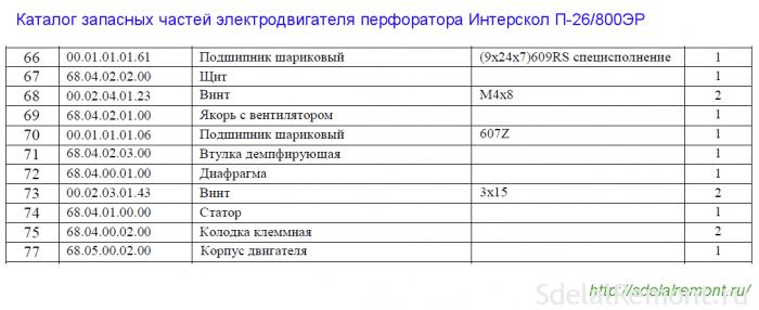 каталог электрочасти п-26