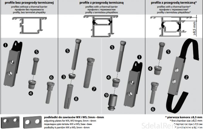 attachment loops aluminum doors