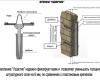 Как быстро закрепить штукатурные маяки с помощью крепежей крепеж «Ушастик»