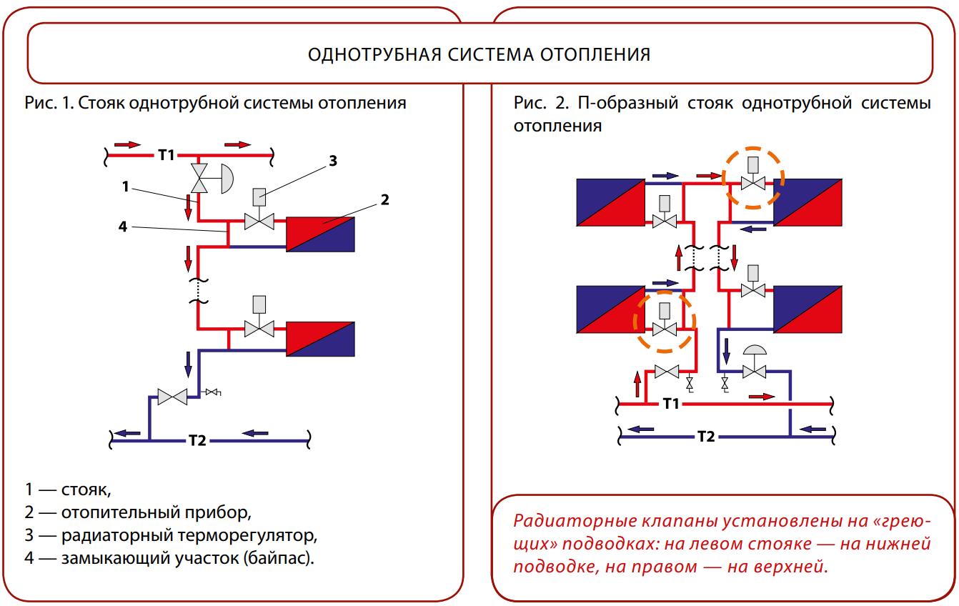 Схема верхней разводки отопления фото 278