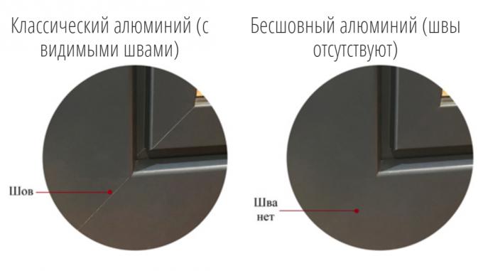 derevyannye-okna с алюминием