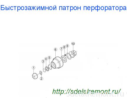 ammunition SDS-plus