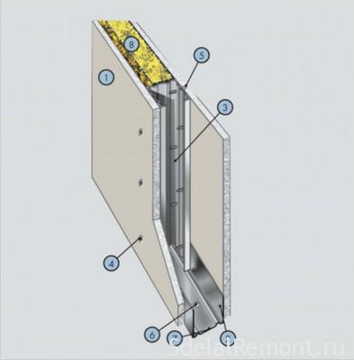Knauf partition with 112
