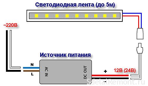 pitaniya-dlya-svetodiodnoj-lenty