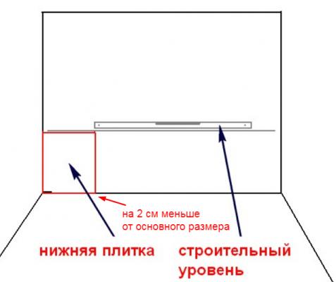 Разметка стены под плитку