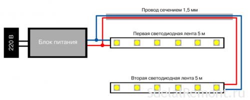 The use when connecting a powerful power supply