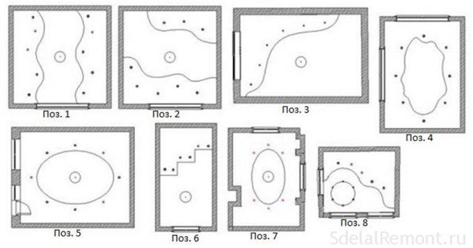 варианты форм потолков из ГКЛ