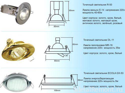 Установки светодиодных встраиваемых светильников