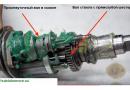 The procedure for assembling the gun Makita