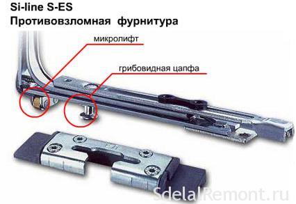 противозломный механизм окна