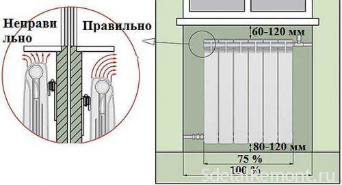 rasstoyanie-ot-podokonnika-do-radiatora-otopleniya