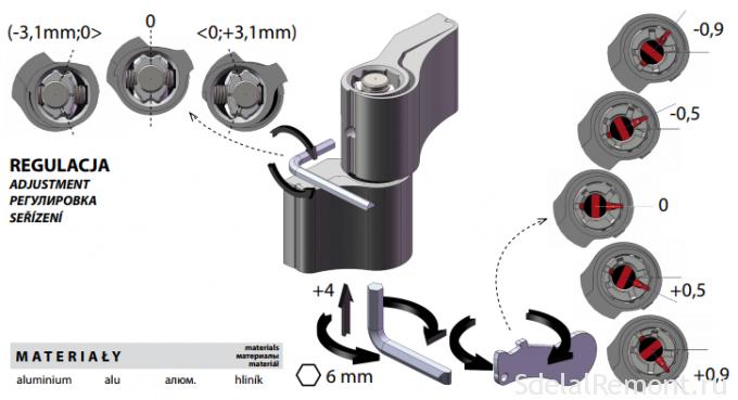 adjustable aluminum hinge