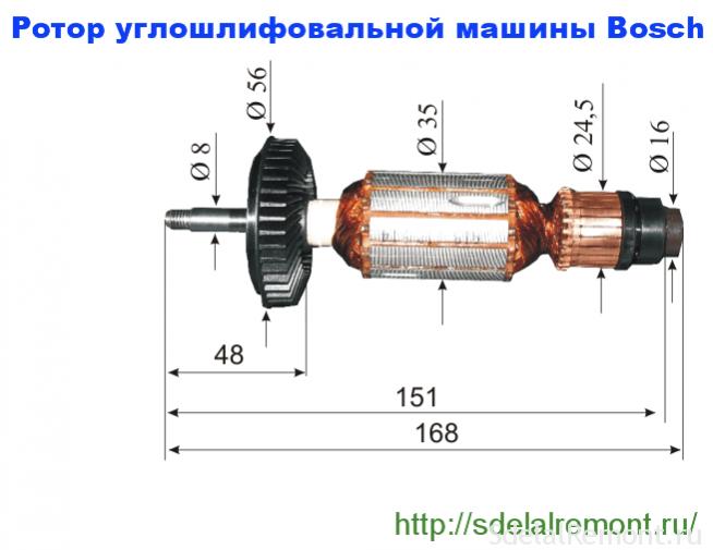 Bosch rotor assembly