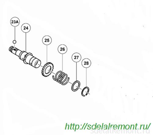 Схема сборки ствола