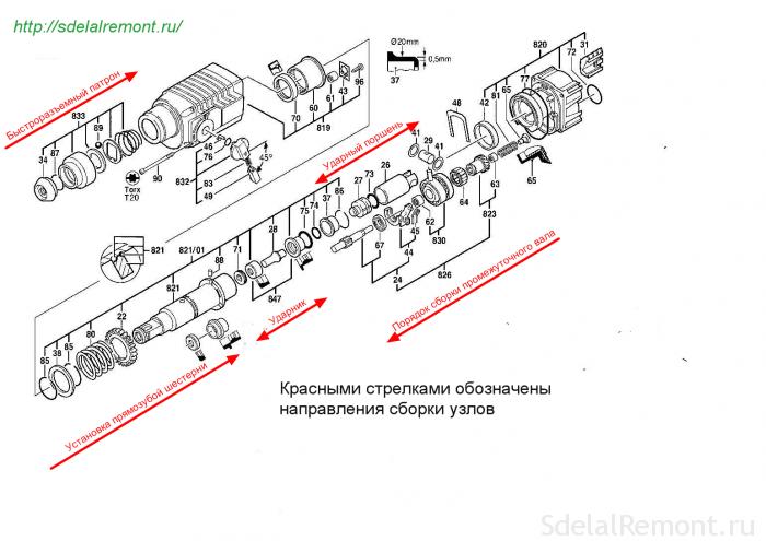 Схема сборки узлов механического блока