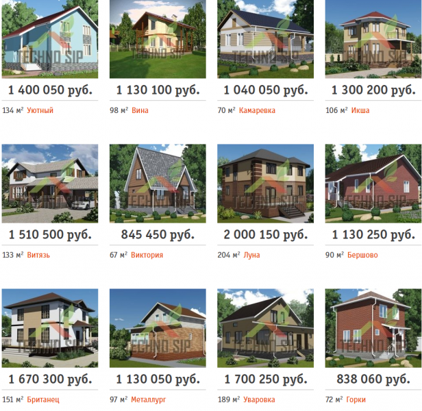 the price of houses from sib