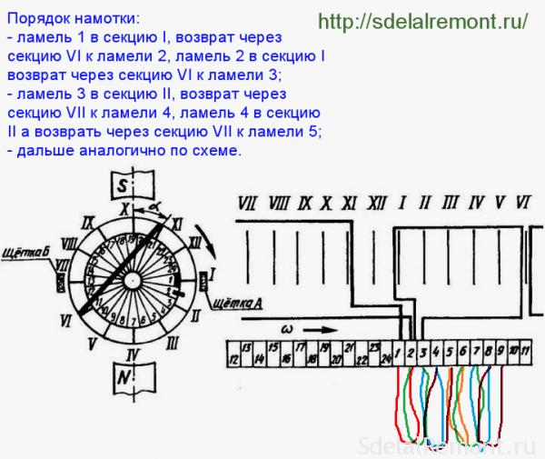Схема намотка проводов
