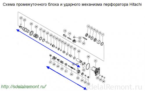 Деталі передачі обертання і удару