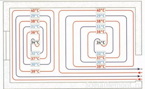 температура підлоги водяного