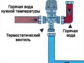 termostat-vody