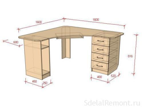 на функциональность стола.