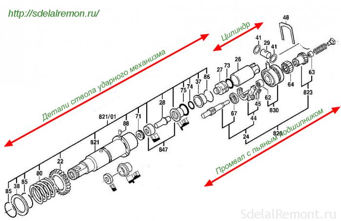 Вузел ўдарнага механізму, прамежкавы вал і п'яны падшыпнік