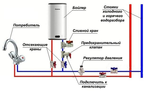storage heater circuit