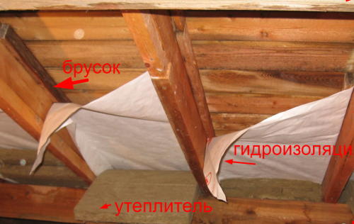 roofing layers in practice