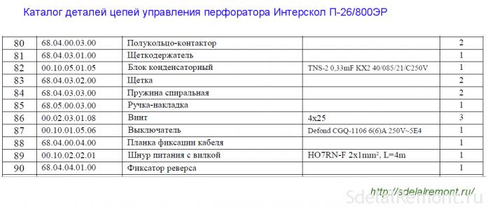 Control circuit 26-n