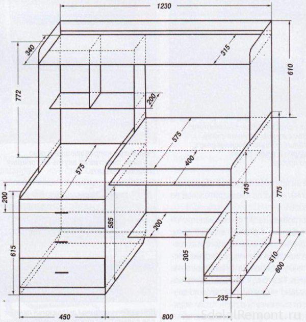 установка мебели: ширину,