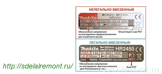 Makita naperforatorah nameplates for the Russian and Asian consumers