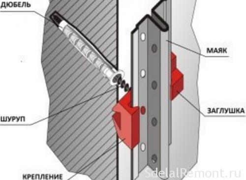 клипсы для маяков КДМ-2