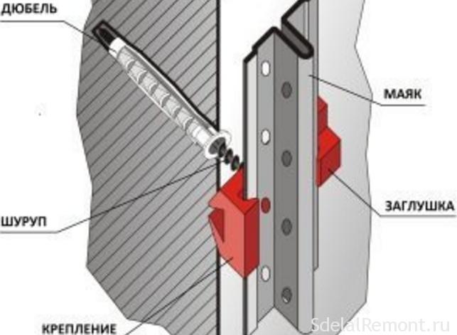 Утеплитель для фасада штукатурка технониколь