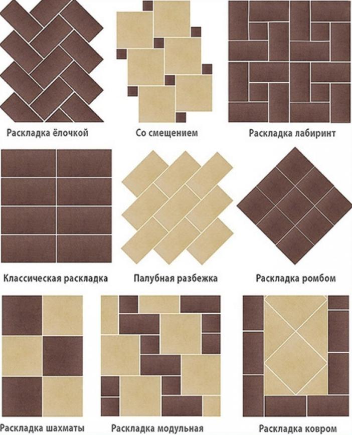 варианты укладка плитки на кухне