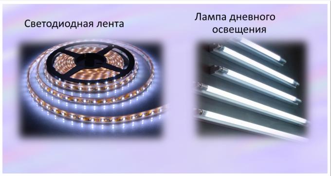 LED-лента, лампа дневного освещения для парящего гипсокартонного потолка