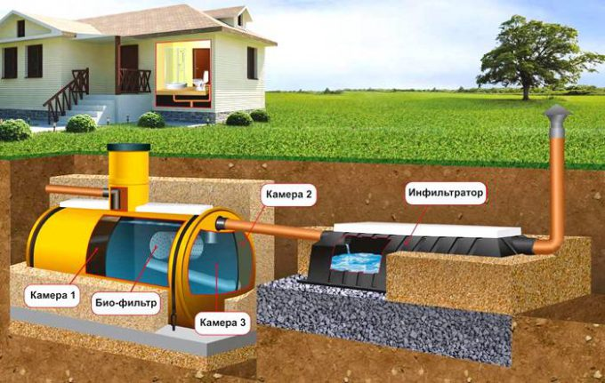 Vertical septic tank to septic tank