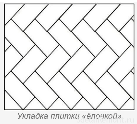 схема кладкі пліткі