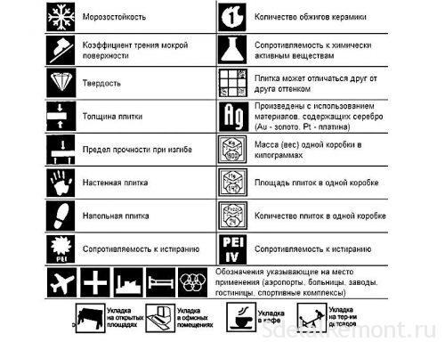 показатели качества плитки