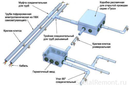 схема скрытой проводки на чердаке