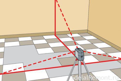 разметка поверхности при укладке плитки