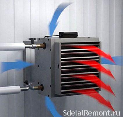 Воздушная система отопления самостоятельно