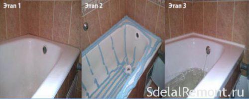 restoration of acrylic bathtub