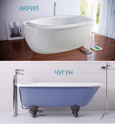 як правильно вибрати ванну