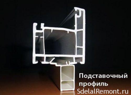 фурнітура для установки скління