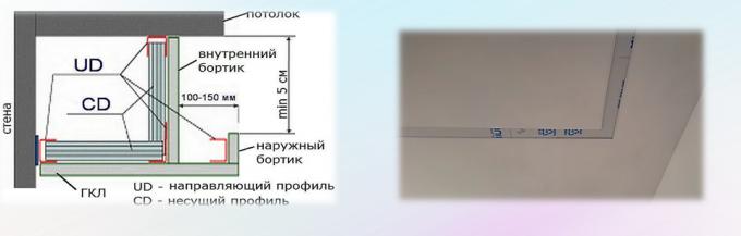 Слева ниша для скрытой подсветки, справа ниша, созданная для световой линии на потолке